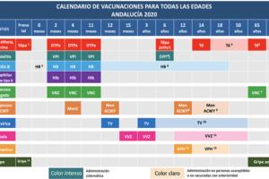Calendario de vacunas para el año 2020.